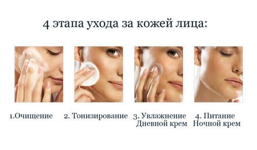 4 этапа ухода за кожей
