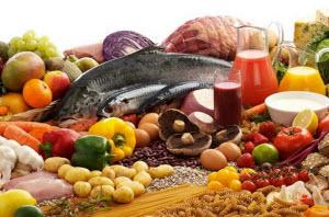 Продукты питания человека