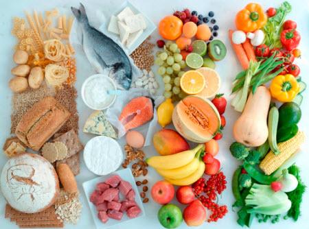Баланс в питание
