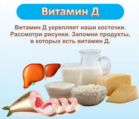 Продукты с витамином Д