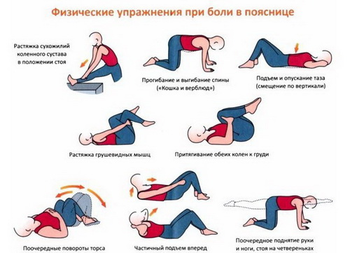 упражнения для снятия боли